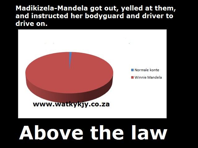 aove the law