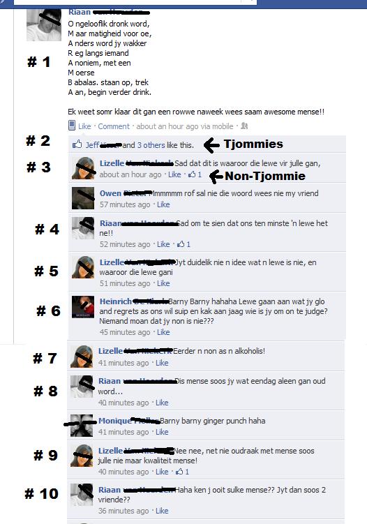 Facebook lesson 2