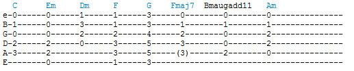 yoshimi-se-chords